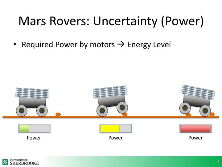 Mars Rovers: Uncertainty (Power)