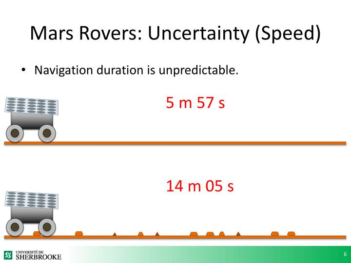 Mars Rovers: Uncertainty (Speed)
