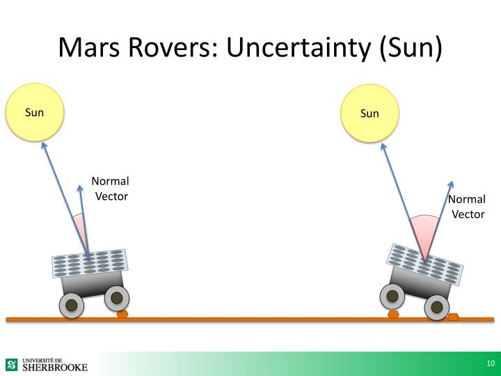 Mars Rovers: Uncertainty (Sun)