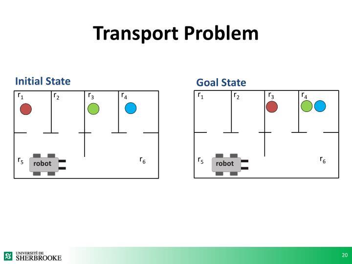 Transport Problem