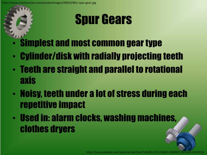 http://www.machsources.com/productimages/20923/40cr-spur-gear.jpg