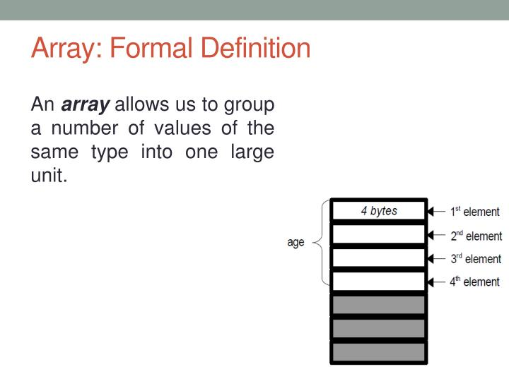 Array: Formal Definition