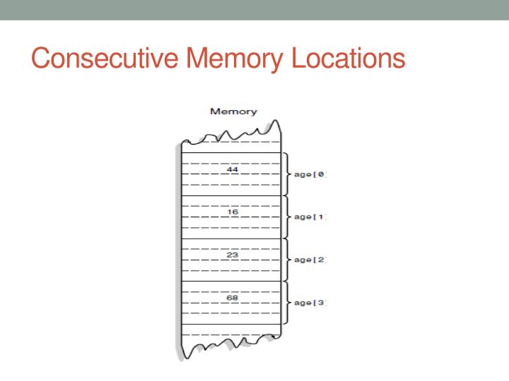 Consecutive Memory Locations