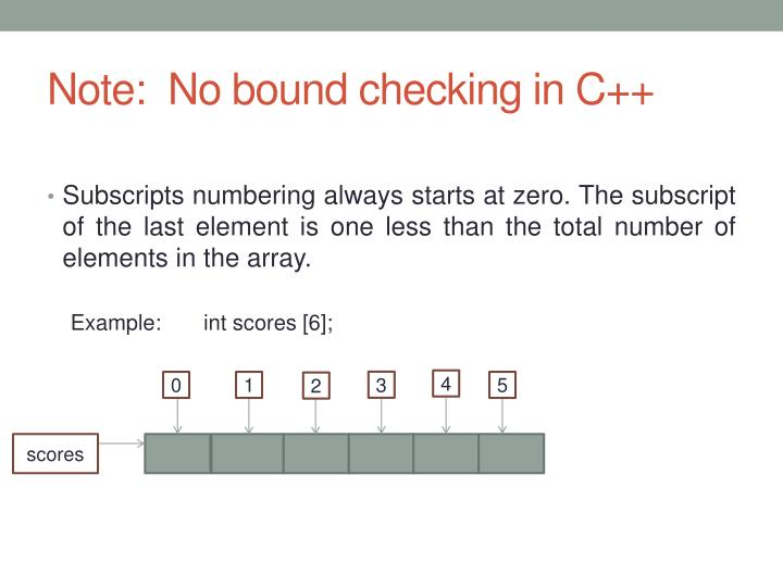 Note:  No bound checking in C++