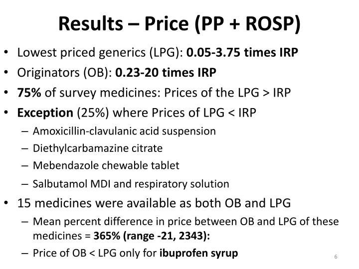 Results – Price (PP + ROSP)