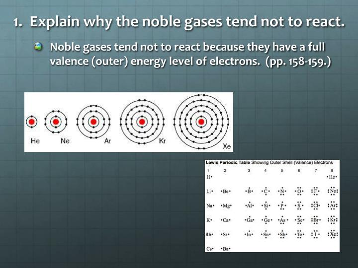 1.  Explain why the noble gases tend not to react.
