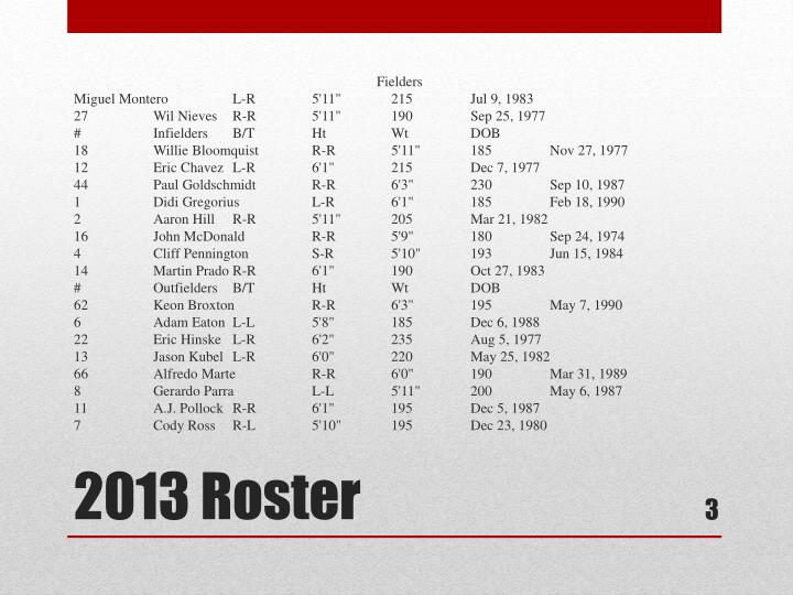 2013 roster1
