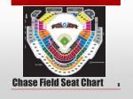 chase field seat chart