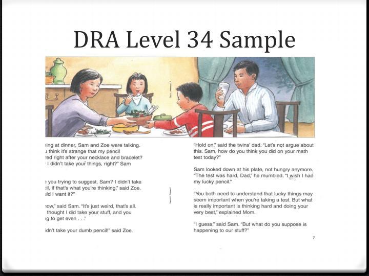 DRA Level