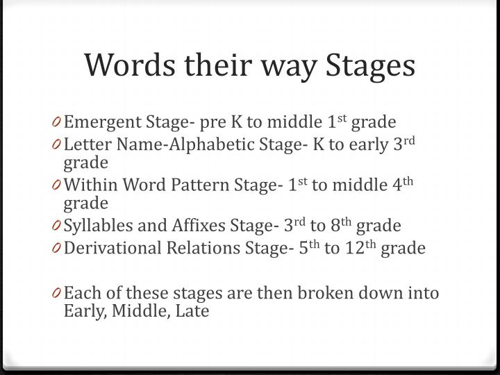 Words their way Stages