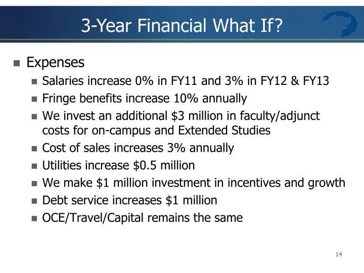 3-Year Financial What If?