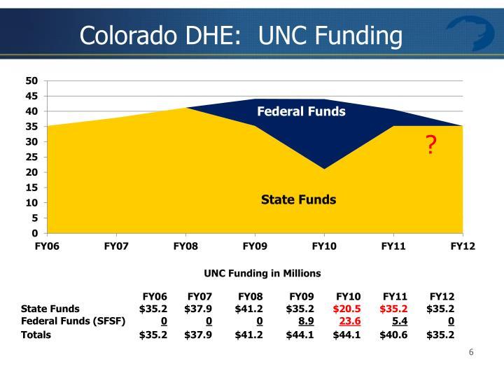 Colorado DHE:  UNC Funding
