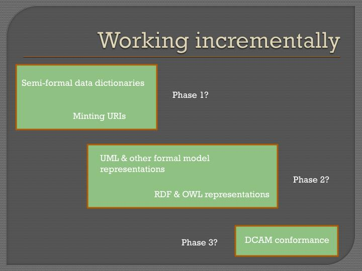 Working incrementally