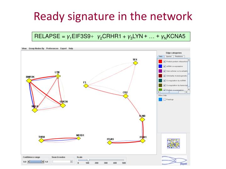 Ready signature in the network