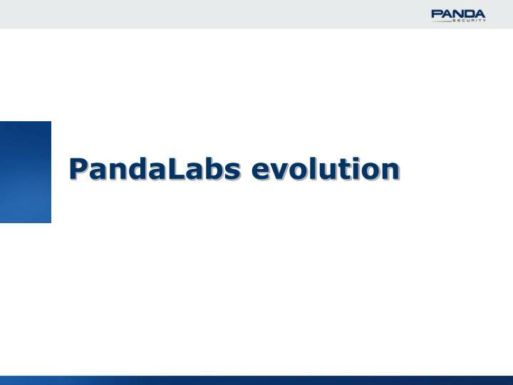 PandaLabs evolution