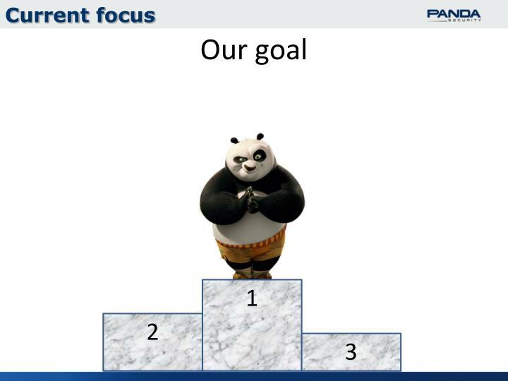 Current focus