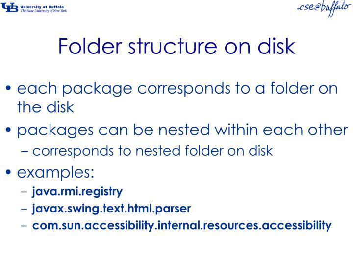Folder structure on disk