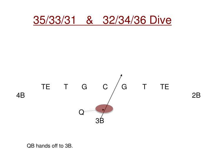 35/33/31   &   32/34/36 Dive