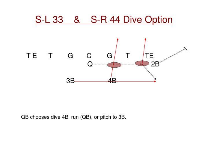 S-L 33    &    S-R 44 Dive Option