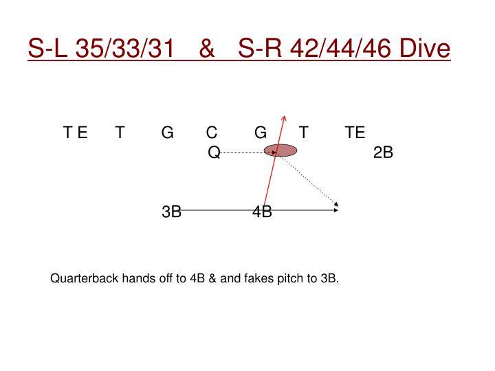 S-L 35/33/31   &   S-R 42/44/46 Dive