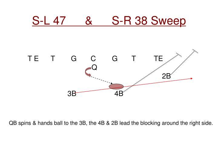 S-L 47      &      S-R 38 Sweep