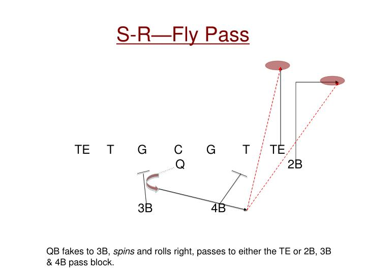 S-R—Fly Pass