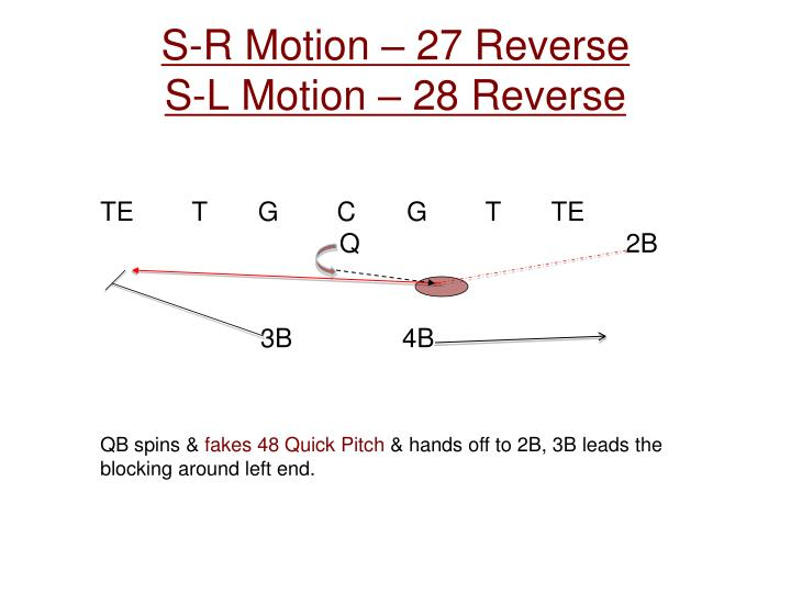 S-R Motion – 27 Reverse