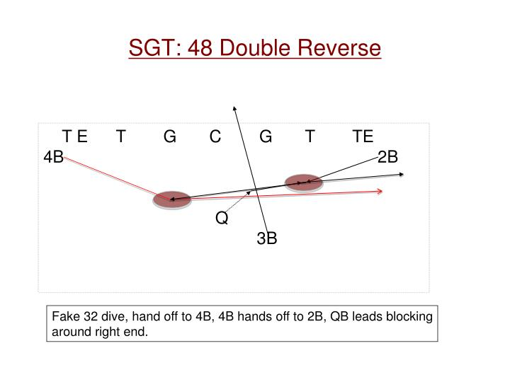 SGT: 48 Double Reverse