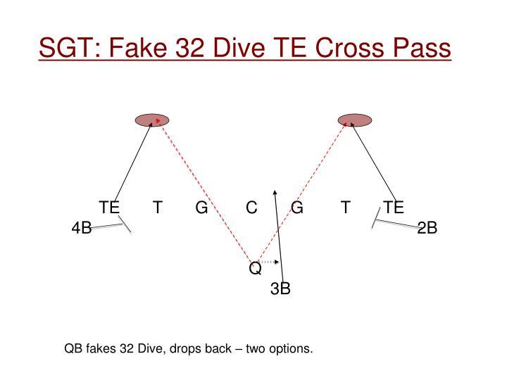 SGT: Fake 32 Dive TE Cross Pass