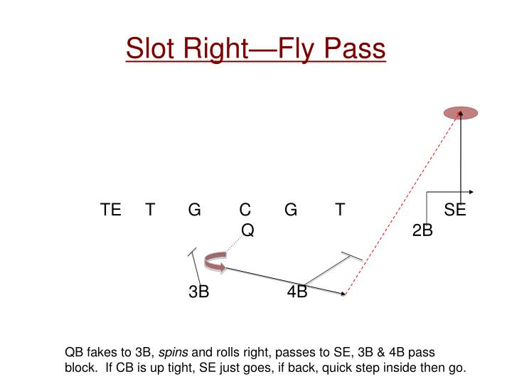Slot Right—Fly Pass