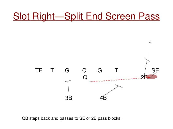 Slot Right—Split End Screen Pass