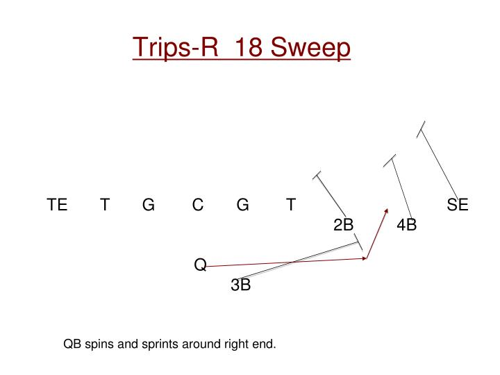 Trips-R  18 Sweep