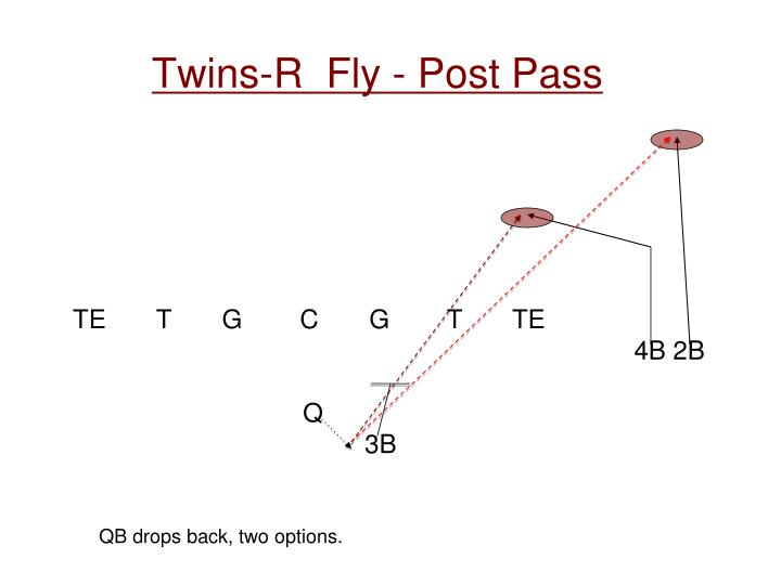 Twins-R  Fly - Post Pass