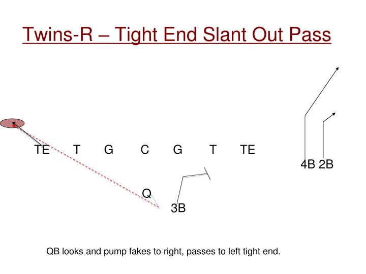 Twins-R – Tight End Slant Out Pass