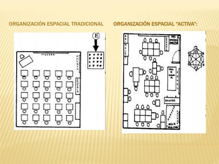 Organización espacial tradicional