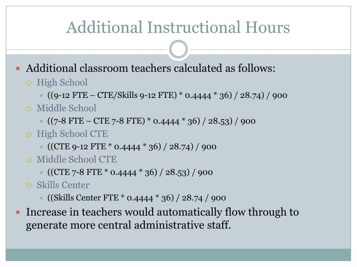 Additional Instructional Hours