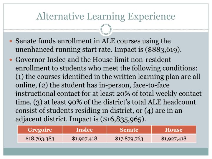 Alternative Learning Experience