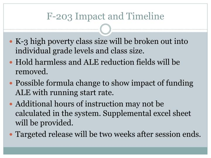 F-203 Impact and Timeline