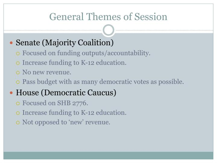 General themes of session