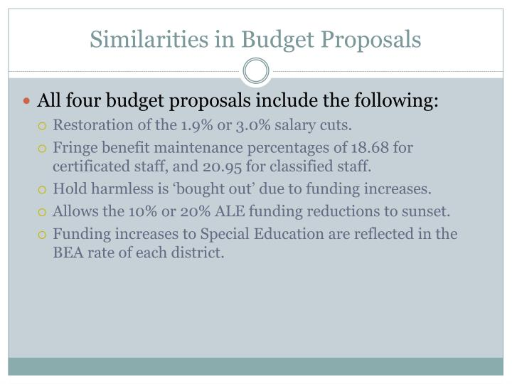 Similarities in Budget Proposals