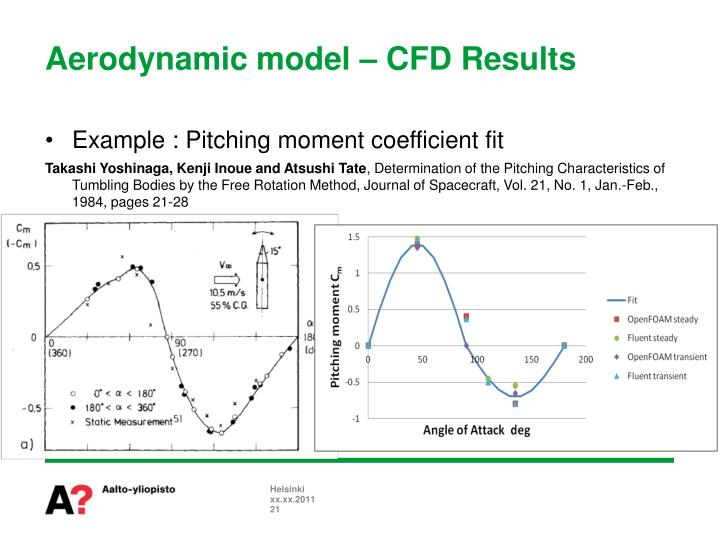 Aerodynamic model – CFD Results