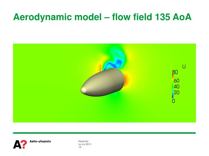 Aerodynamic model – flow field 135 AoA
