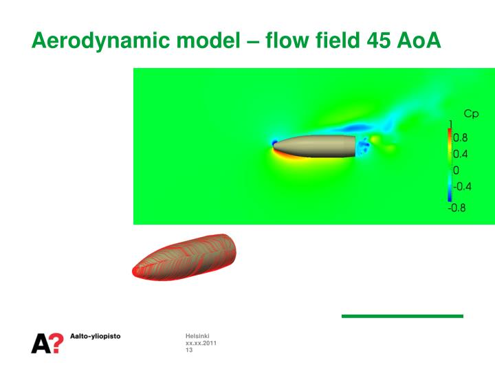 Aerodynamic model – flow field 45 AoA