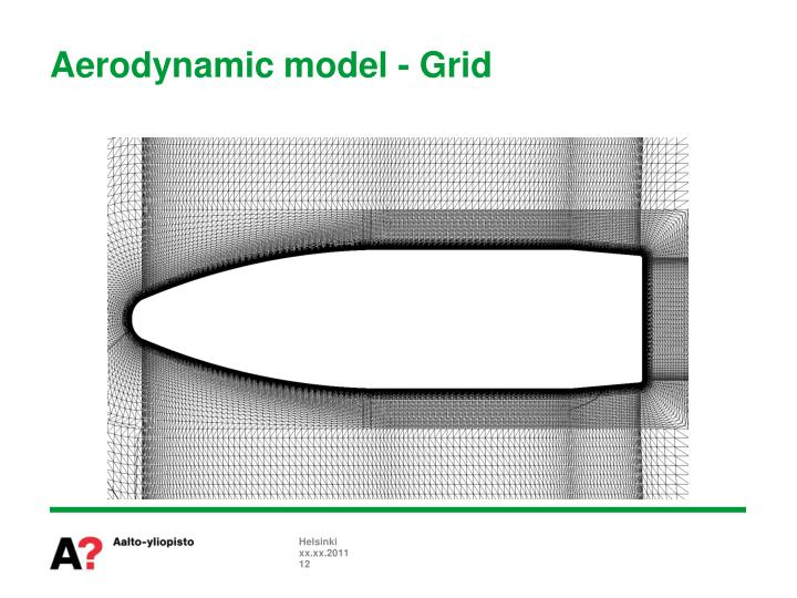 Aerodynamic model - Grid
