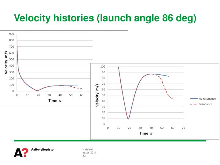 Velocity histories (launch angle 86 deg)