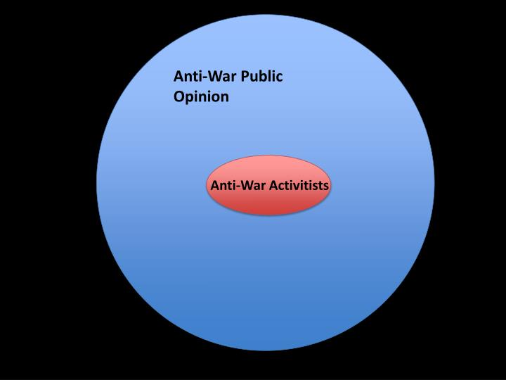 Anti-War Public Opinion