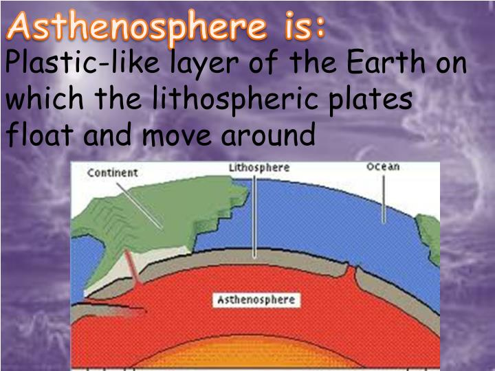 Asthenosphere is: