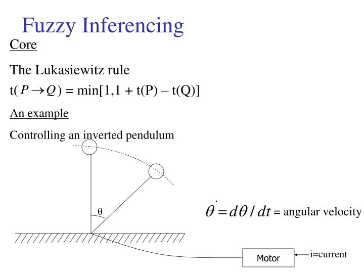 Fuzzy Inferencing