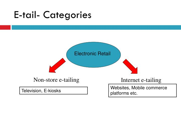 E-tail- Categories
