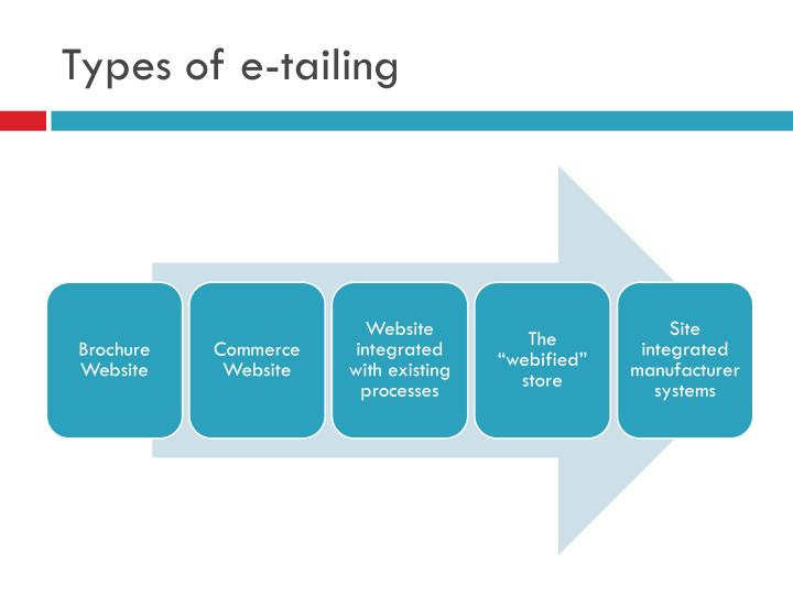 Types of e-tailing